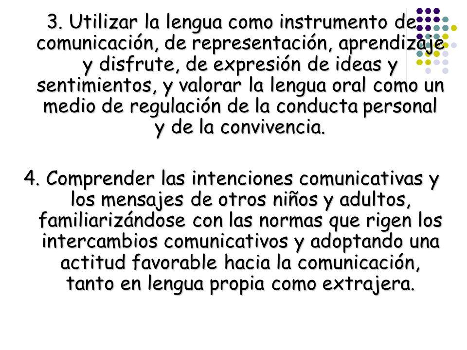 3. Utilizar la lengua como instrumento de comunicación, de representación, aprendizaje y disfrute, de expresión de ideas y sentimientos, y valorar la lengua oral como un medio de regulación de la conducta personal y de la convivencia.