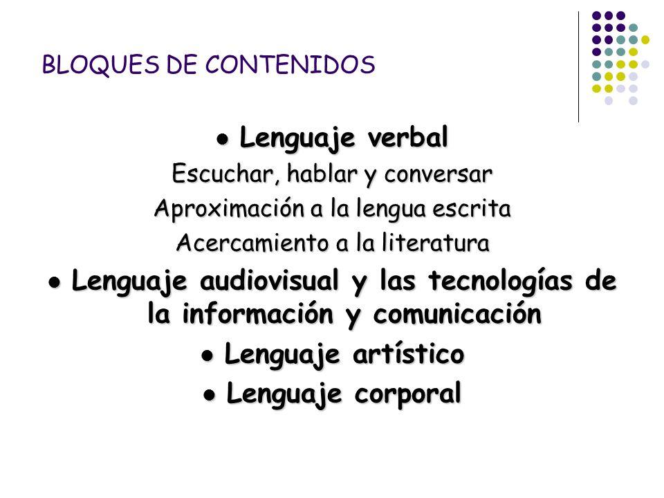 BLOQUES DE CONTENIDOS Lenguaje verbal. Escuchar, hablar y conversar. Aproximación a la lengua escrita.