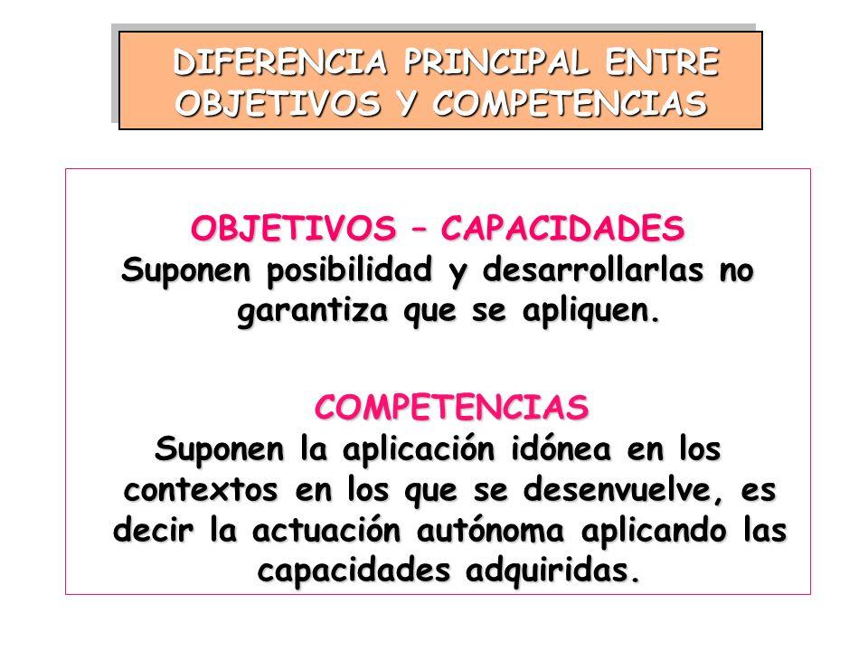 DIFERENCIA PRINCIPAL ENTRE OBJETIVOS Y COMPETENCIAS