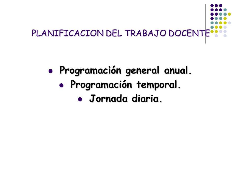 PLANIFICACION DEL TRABAJO DOCENTE
