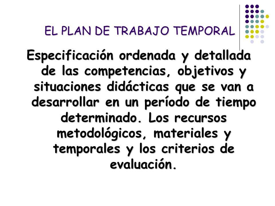 EL PLAN DE TRABAJO TEMPORAL