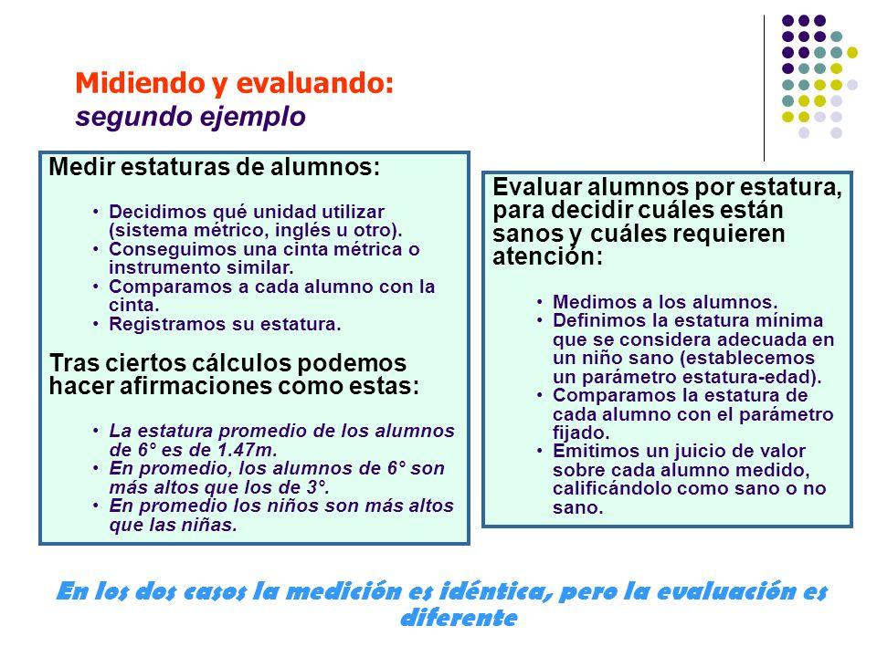 Midiendo y evaluando: segundo ejemplo