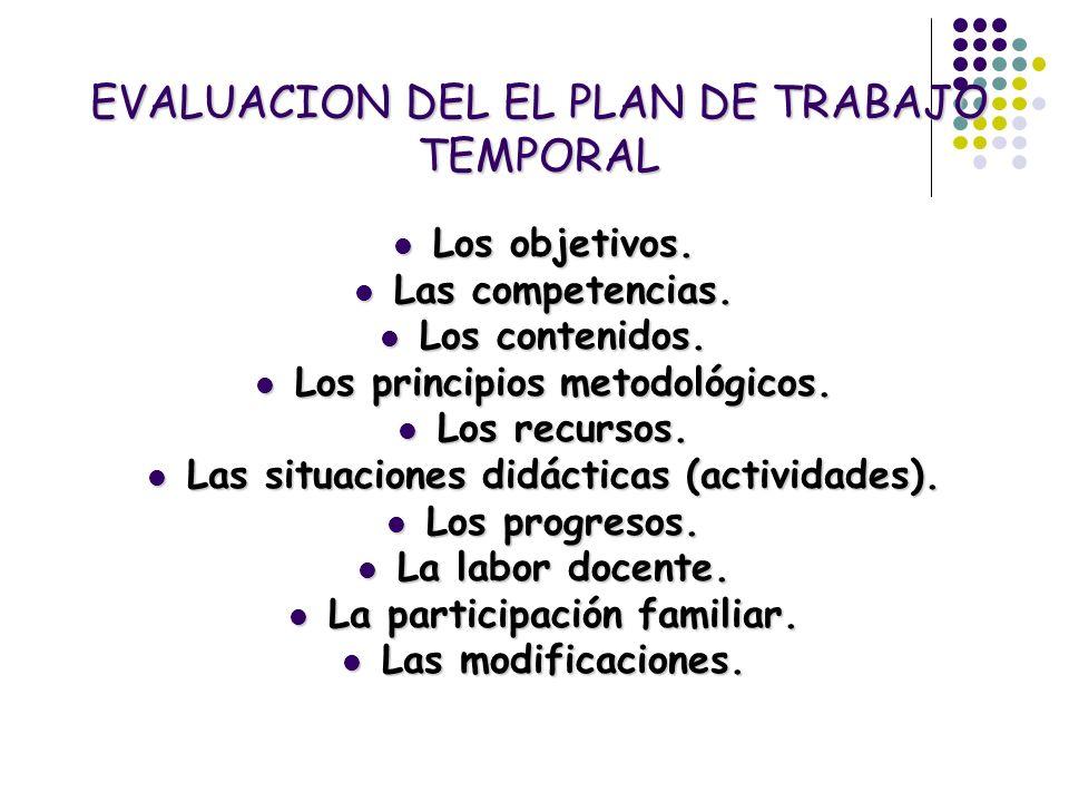 EVALUACION DEL EL PLAN DE TRABAJO TEMPORAL