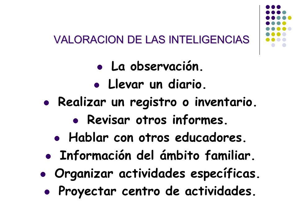 VALORACION DE LAS INTELIGENCIAS