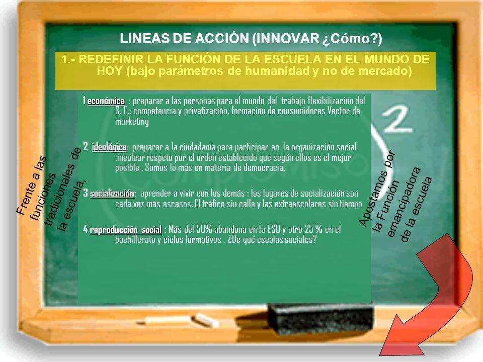 LINEAS DE ACCIÓN (INNOVAR ¿Cómo )
