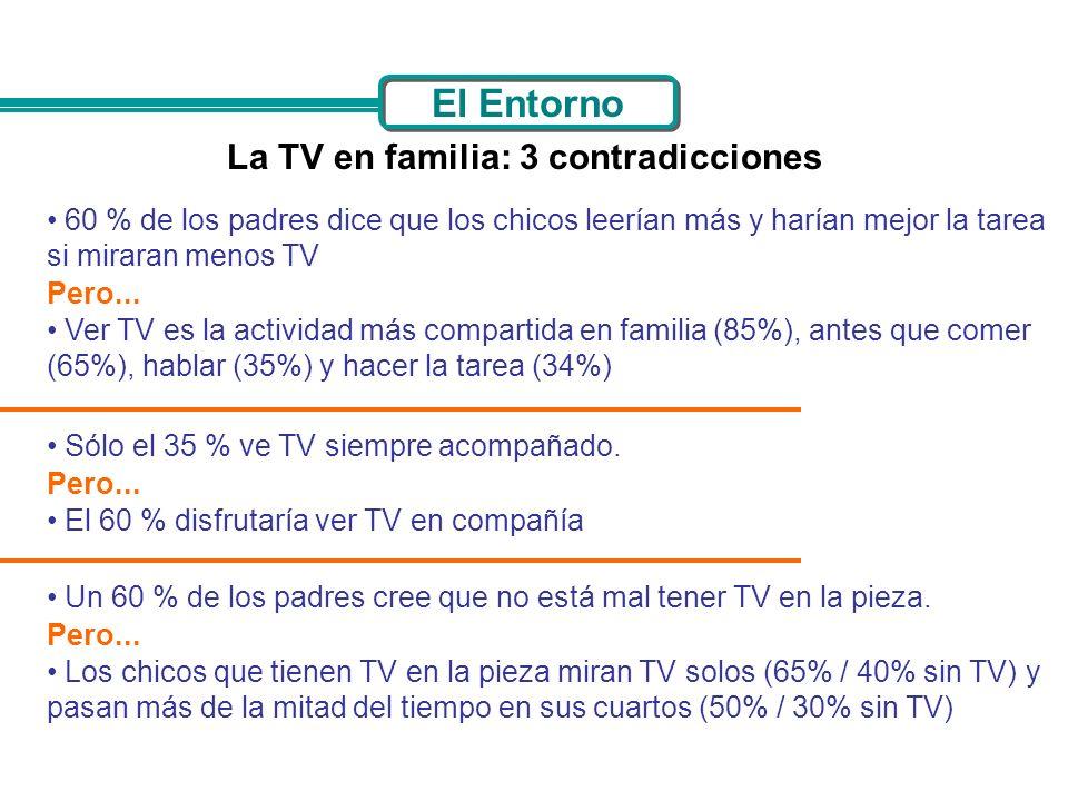 La TV en familia: 3 contradicciones