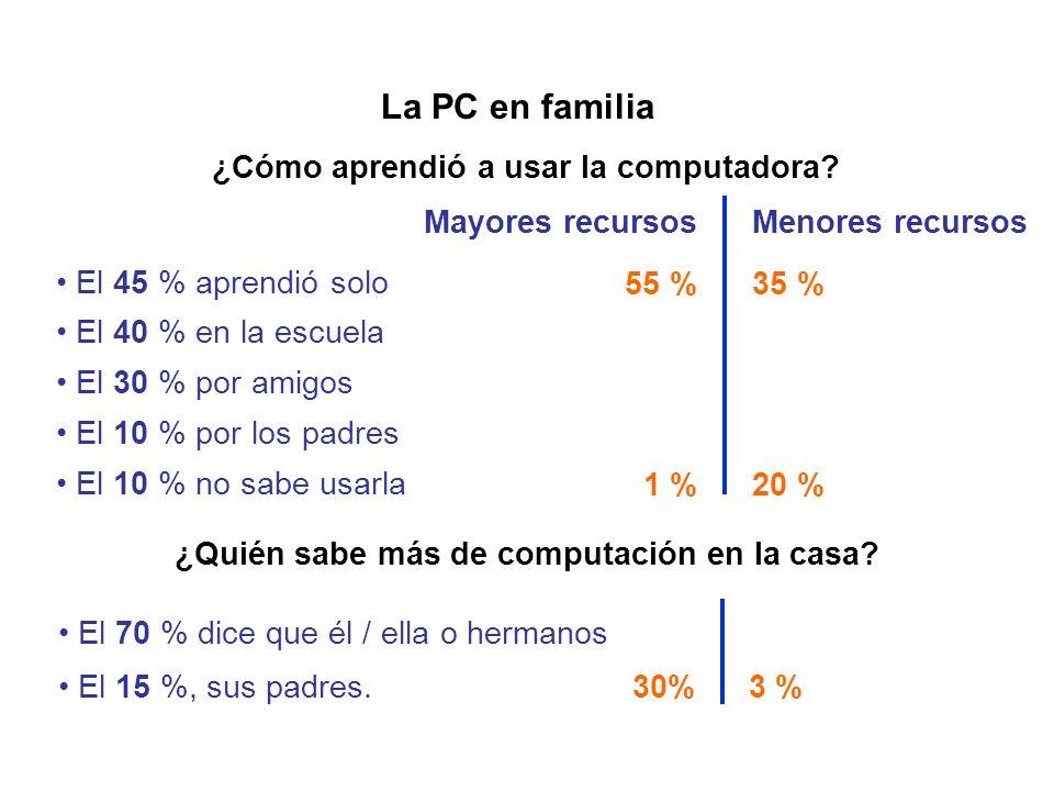 La PC en familia ¿Cómo aprendió a usar la computadora