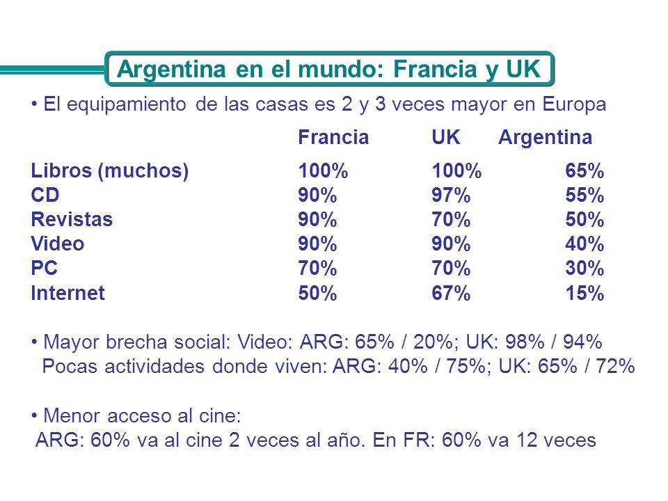 Argentina en el mundo: Francia y UK