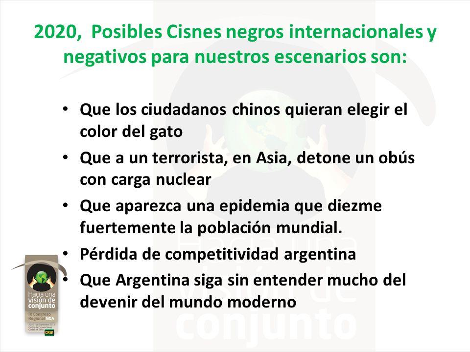 2020, Posibles Cisnes negros internacionales y negativos para nuestros escenarios son: