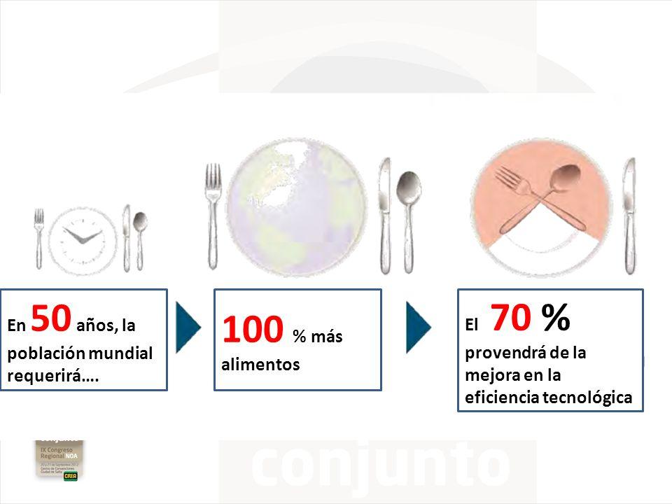 100 % más alimentos En 50 años, la población mundial requerirá….