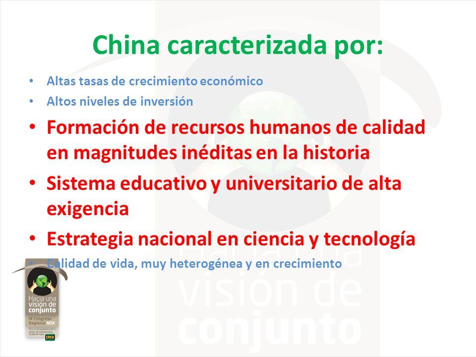 China caracterizada por: