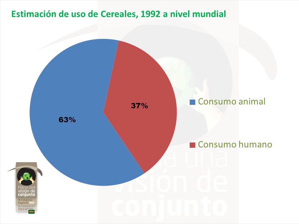 Estimación de uso de Cereales, 1992 a nivel mundial
