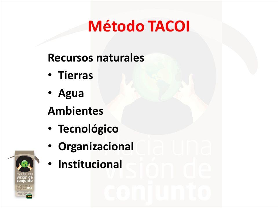 Método TACOI Recursos naturales Tierras Agua Ambientes Tecnológico
