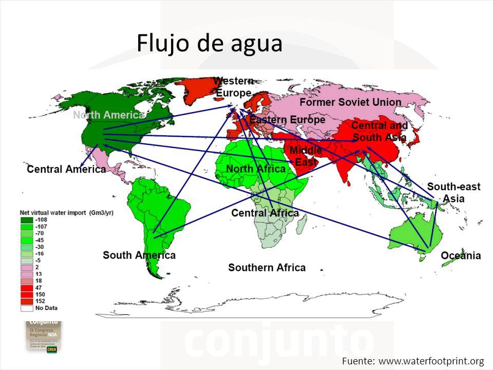 Flujo de agua Fuente: www.waterfootprint.org