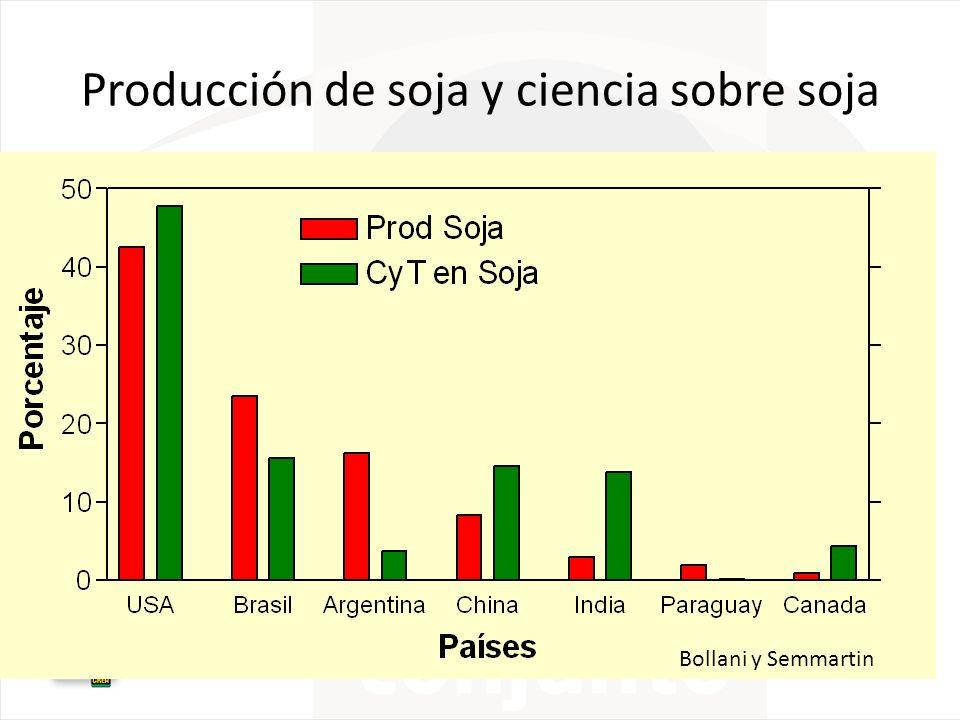 Producción de soja y ciencia sobre soja