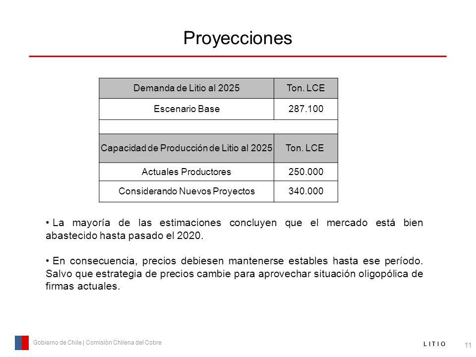 Proyecciones Demanda de Litio al 2025. Ton. LCE. Escenario Base. 287.100. Capacidad de Producción de Litio al 2025.