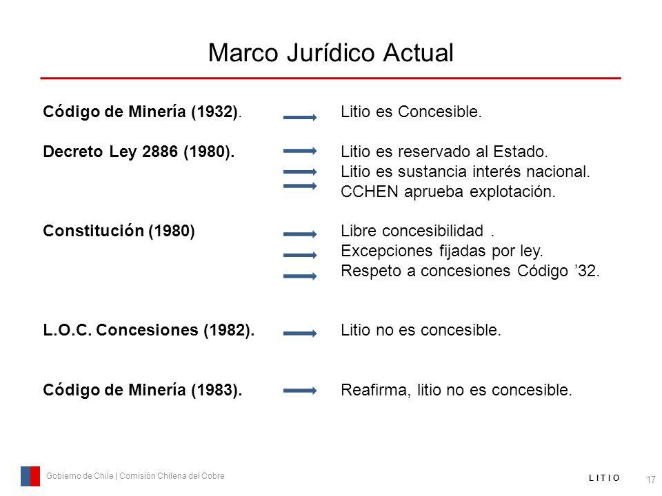 Marco Jurídico Actual Código de Minería (1932). Litio es Concesible.
