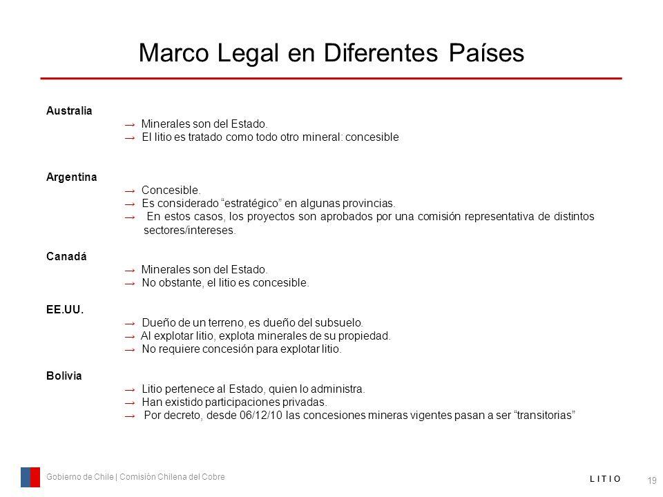 Marco Legal en Diferentes Países