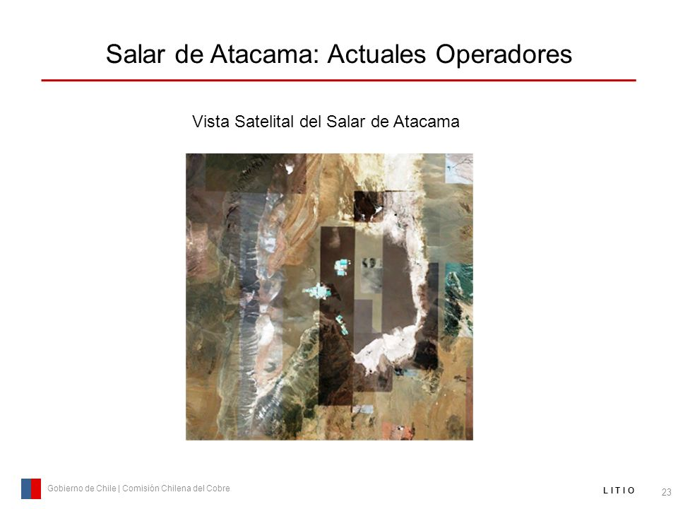Salar de Atacama: Actuales Operadores