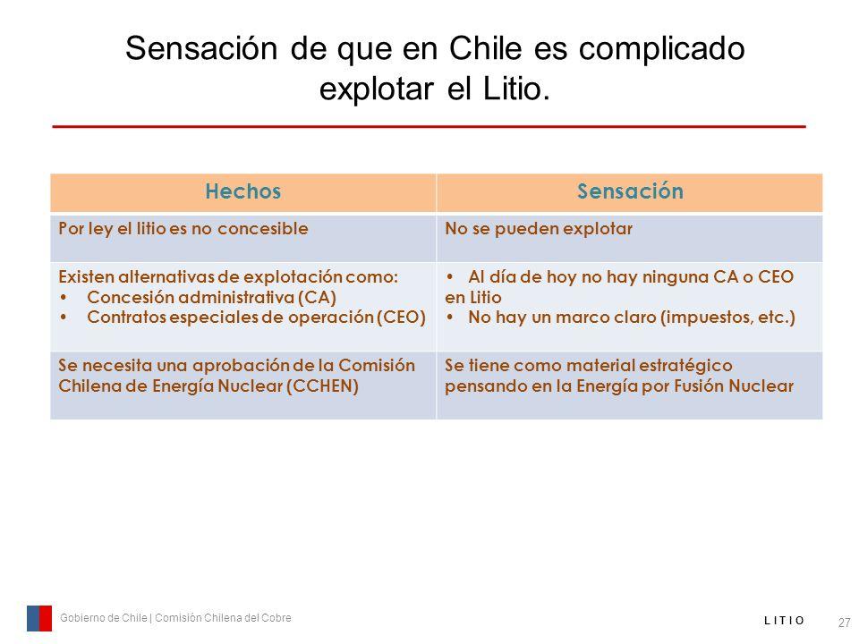 Sensación de que en Chile es complicado explotar el Litio.