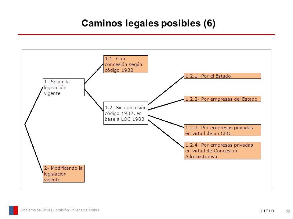 Caminos legales posibles (6)
