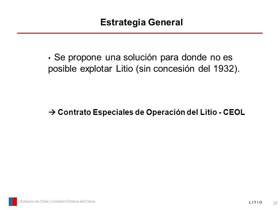 Estrategia General  Contrato Especiales de Operación del Litio - CEOL