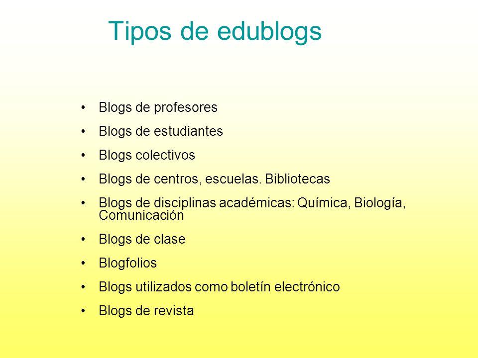 Tipos de edublogs Blogs de profesores Blogs de estudiantes