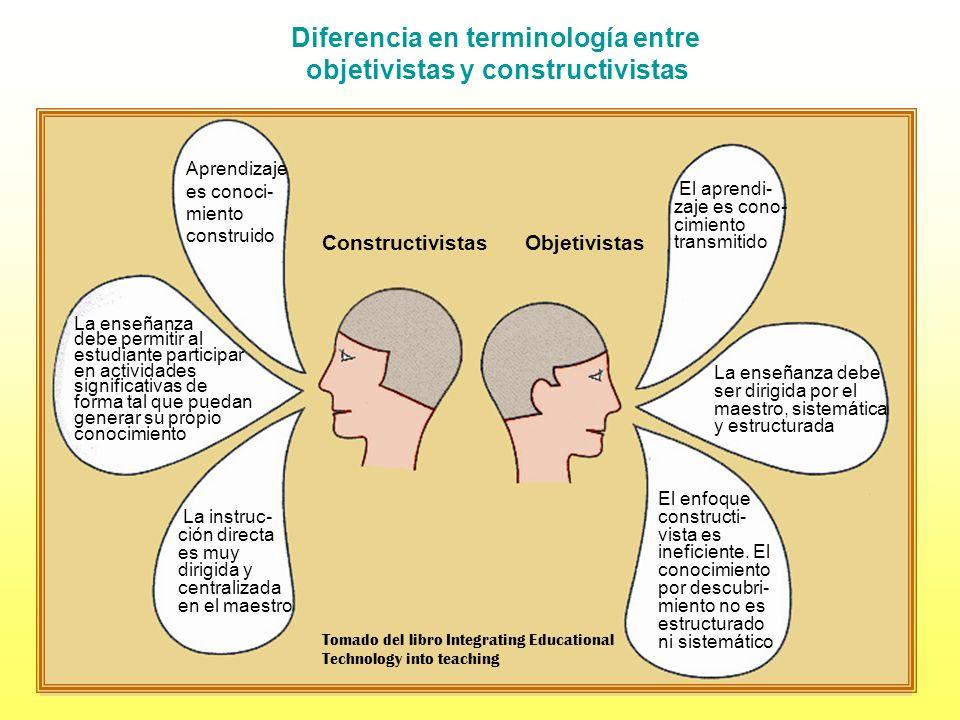 Diferencia en terminología entre objetivistas y constructivistas