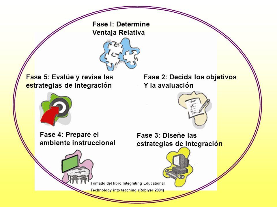 Fase 5: Evalúe y revise las estrategias de integración