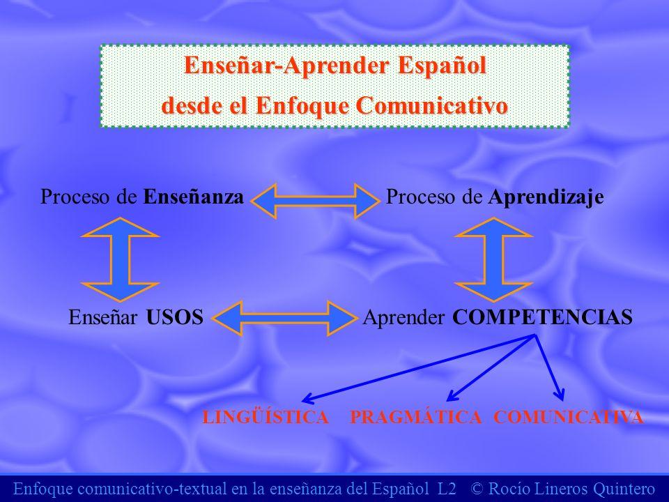Enseñar-Aprender Español desde el Enfoque Comunicativo