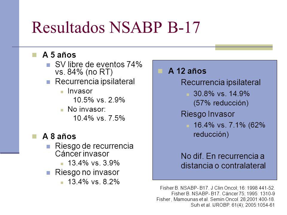 Resultados NSABP B-17 A 5 años SV libre de eventos 74% vs. 84% (no RT)