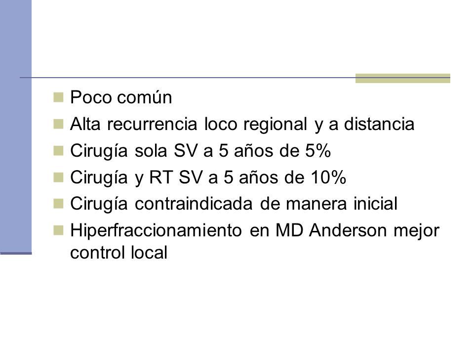 Poco común Alta recurrencia loco regional y a distancia. Cirugía sola SV a 5 años de 5% Cirugía y RT SV a 5 años de 10%