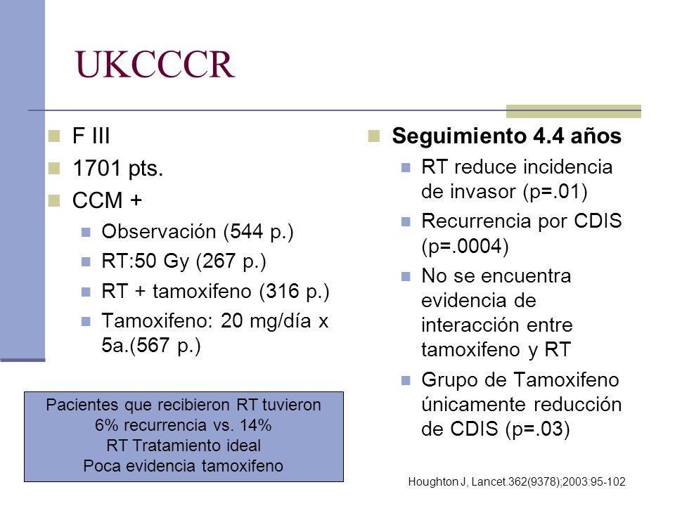 UKCCCR F III 1701 pts. CCM + Seguimiento 4.4 años