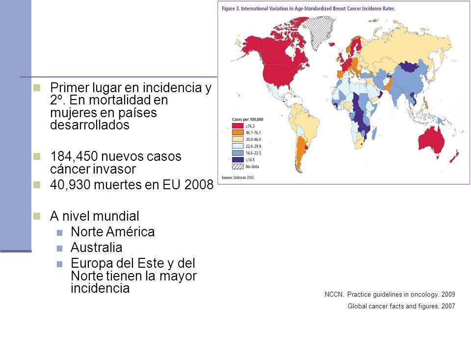 184,450 nuevos casos cáncer invasor 40,930 muertes en EU 2008