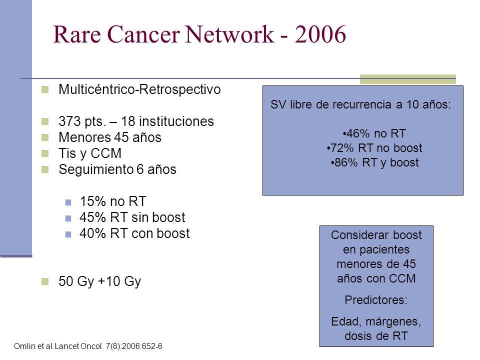 Rare Cancer Network - 2006 Multicéntrico-Retrospectivo