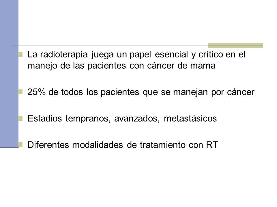 La radioterapia juega un papel esencial y crítico en el manejo de las pacientes con cáncer de mama