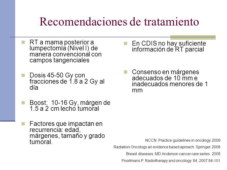 Recomendaciones de tratamiento