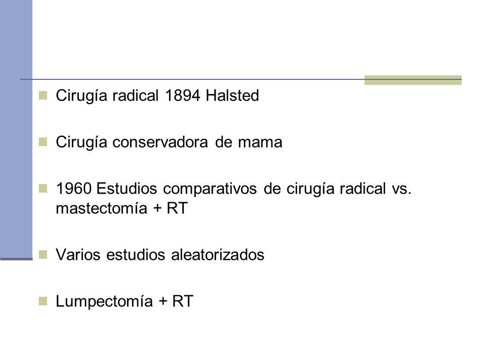 Cirugía radical 1894 Halsted