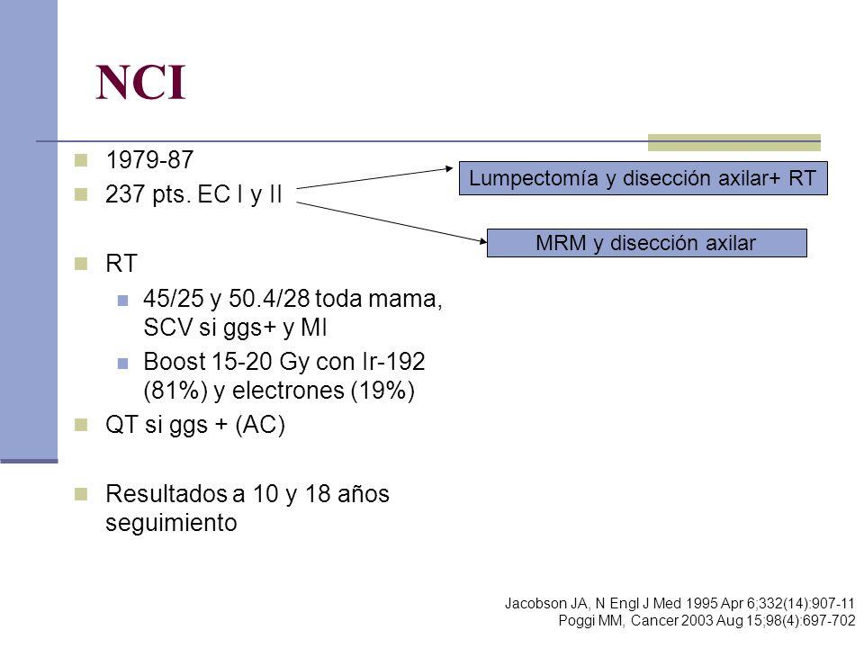 Lumpectomía y disección axilar+ RT
