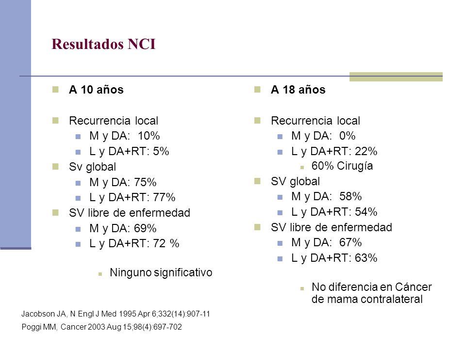 Resultados NCI A 10 años Recurrencia local M y DA: 10% L y DA+RT: 5%