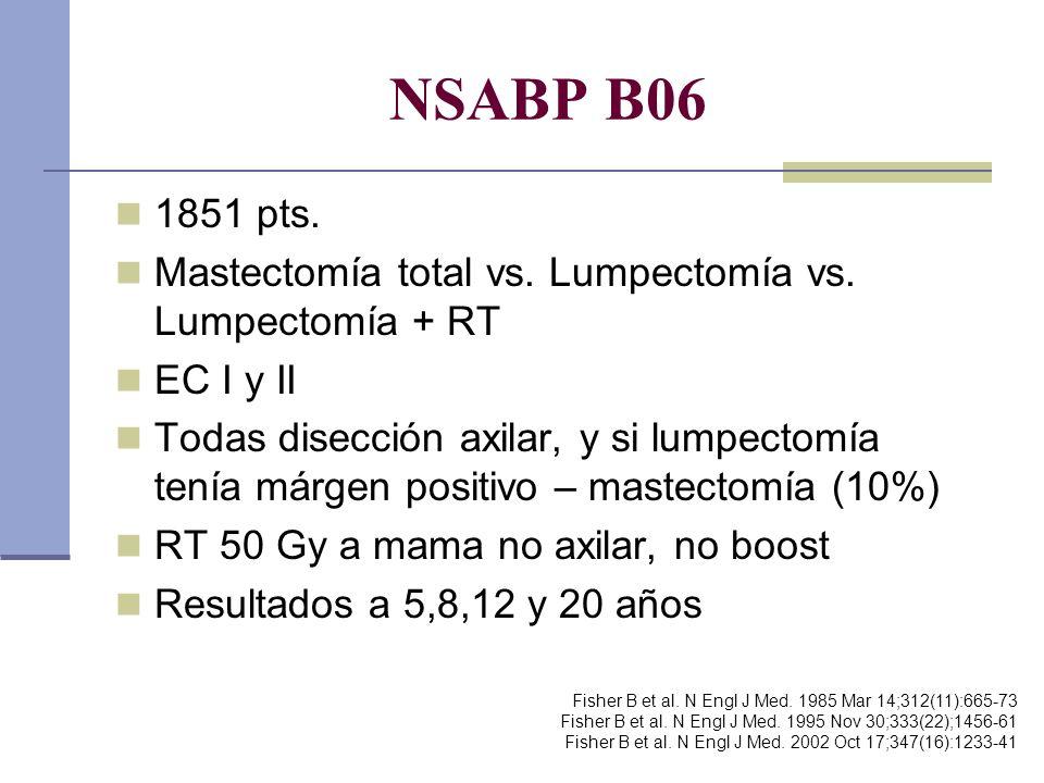 NSABP B06 1851 pts. Mastectomía total vs. Lumpectomía vs. Lumpectomía + RT. EC I y II.