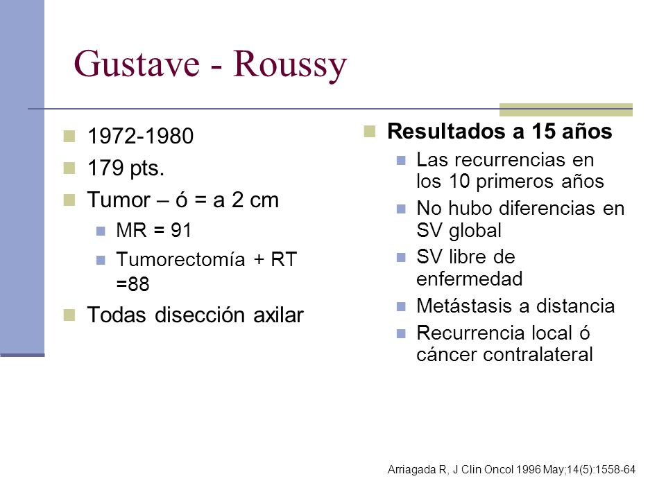Gustave - Roussy 1972-1980 Resultados a 15 años 179 pts.