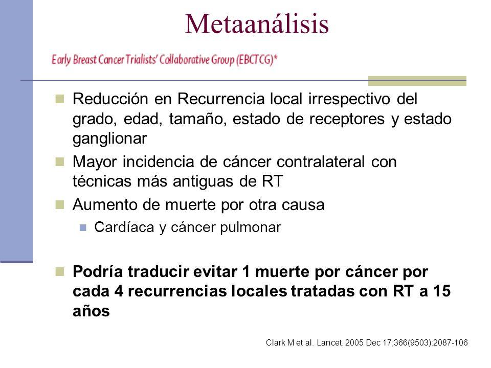 Metaanálisis Reducción en Recurrencia local irrespectivo del grado, edad, tamaño, estado de receptores y estado ganglionar.