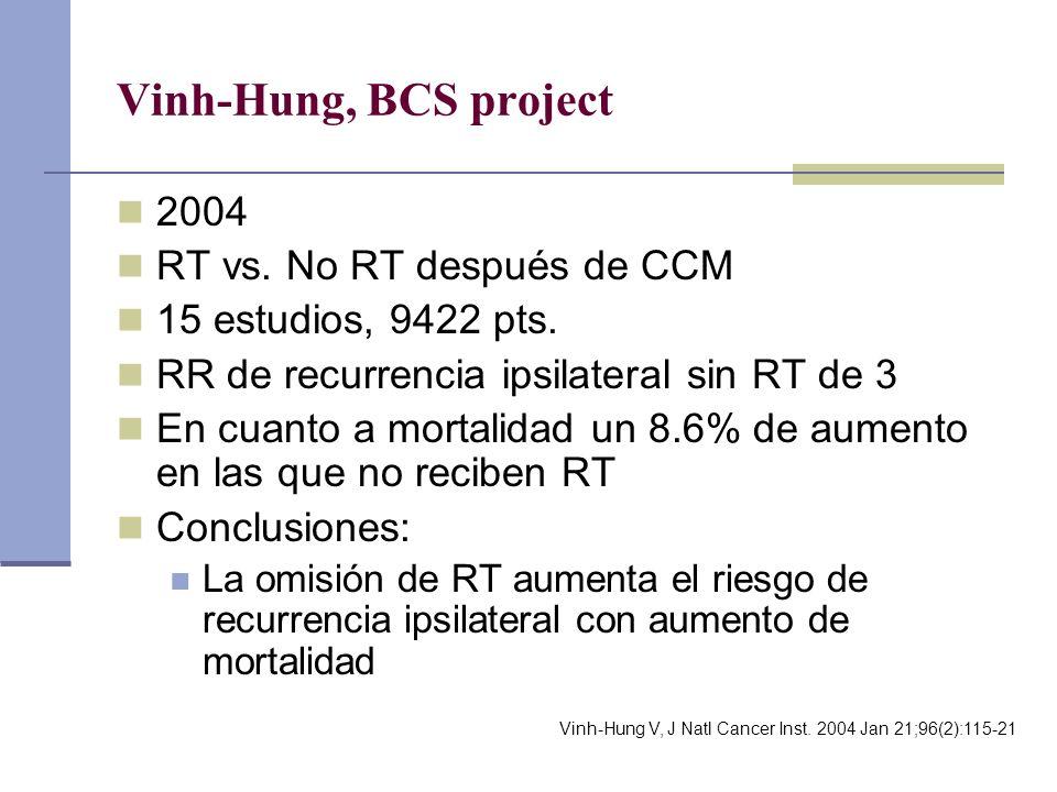 Vinh-Hung, BCS project 2004 RT vs. No RT después de CCM