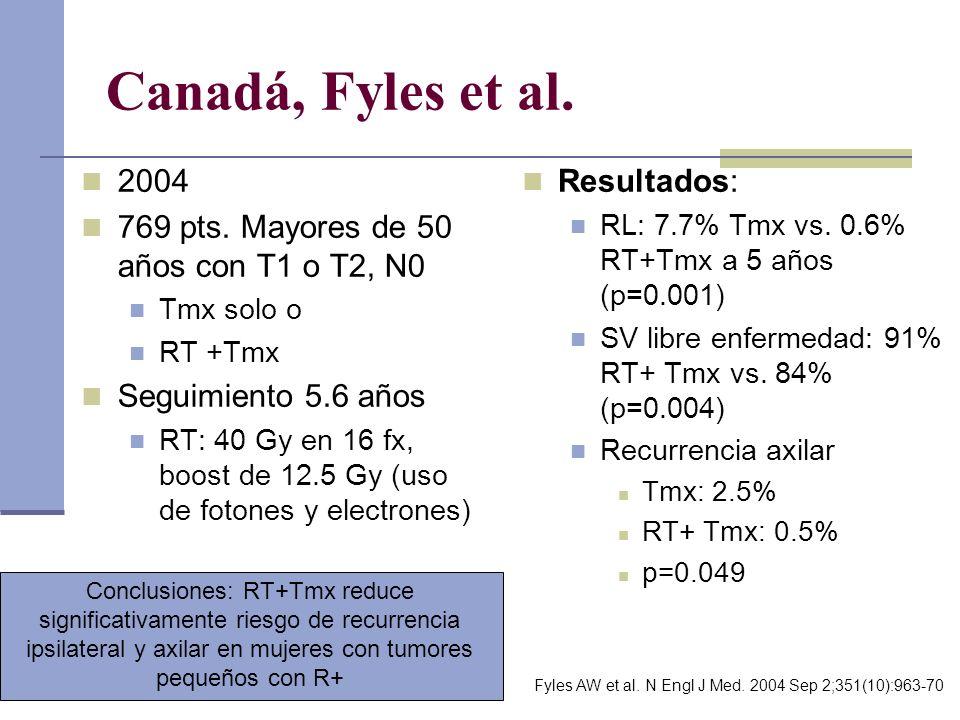 Canadá, Fyles et al. 2004 769 pts. Mayores de 50 años con T1 o T2, N0
