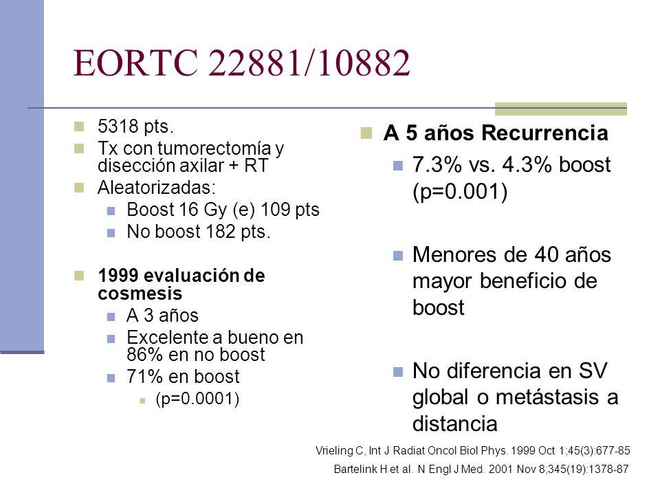 EORTC 22881/10882 A 5 años Recurrencia 7.3% vs. 4.3% boost (p=0.001)