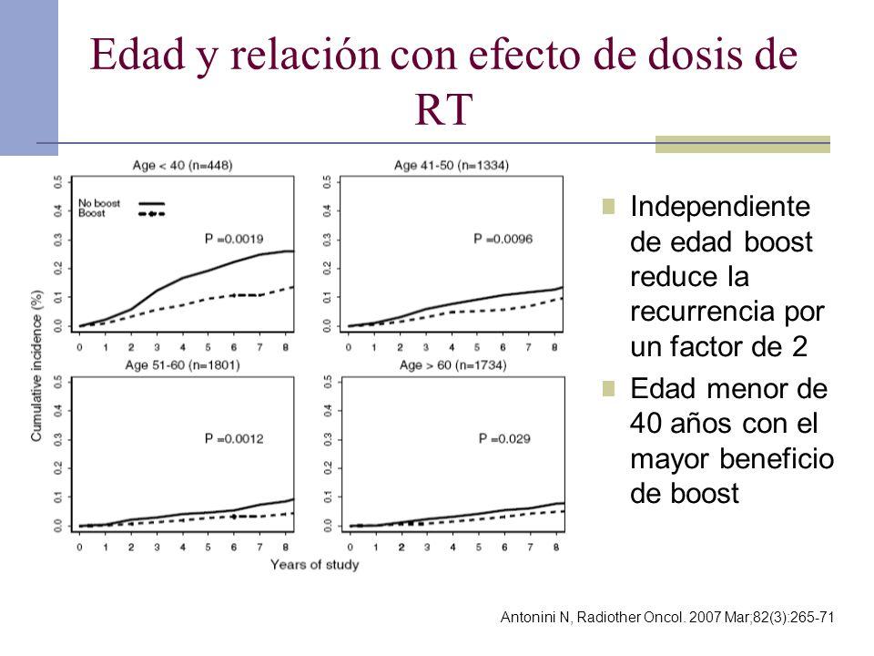 Edad y relación con efecto de dosis de RT