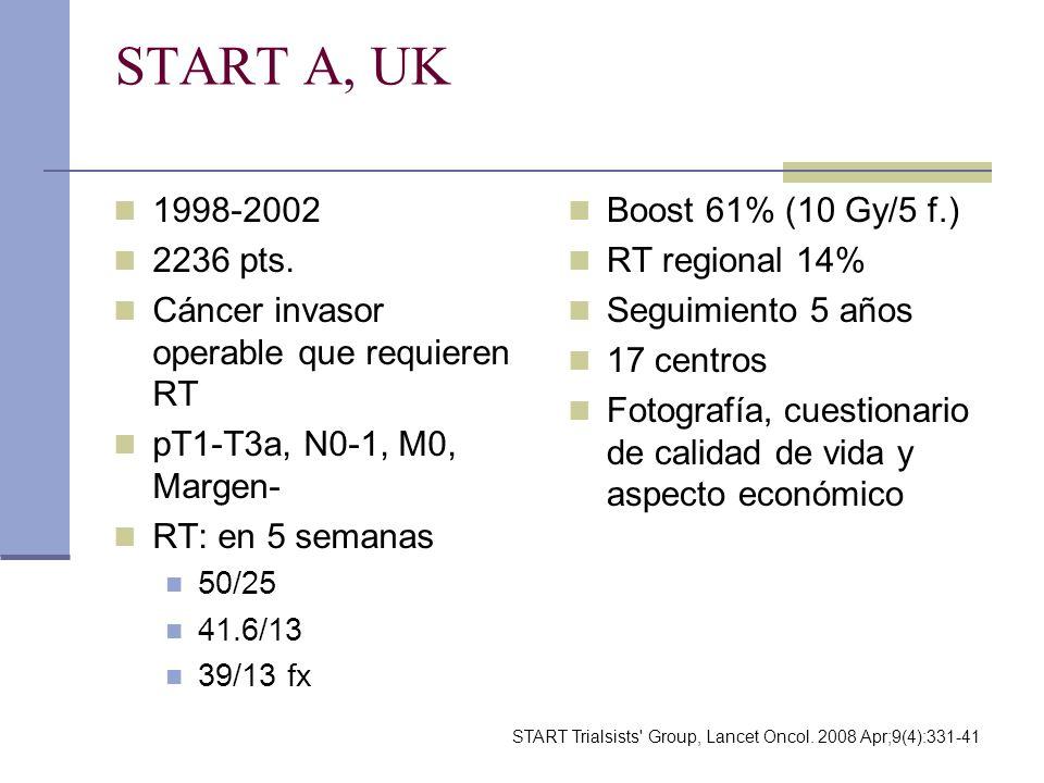 START A, UK 1998-2002. 2236 pts. Cáncer invasor operable que requieren RT. pT1-T3a, N0-1, M0, Margen-