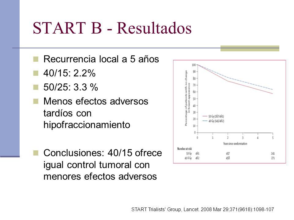 START B - Resultados Recurrencia local a 5 años 40/15: 2.2%