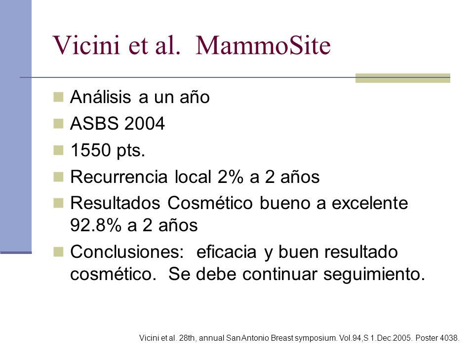 Vicini et al. MammoSite Análisis a un año ASBS 2004 1550 pts.